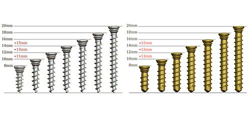 SternalPlate Screws Chart